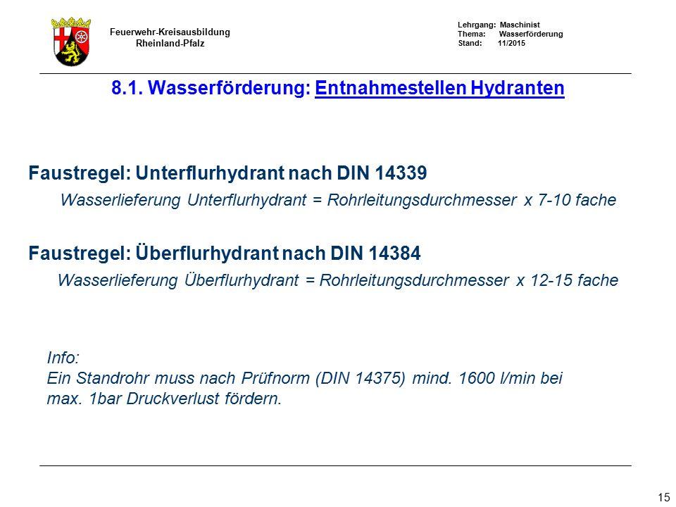 Lehrgang: Maschinist Thema: Wasserförderung Stand: 11/2015 Feuerwehr-Kreisausbildung Rheinland-Pfalz 15 Faustregel: Unterflurhydrant nach DIN 14339 Wa