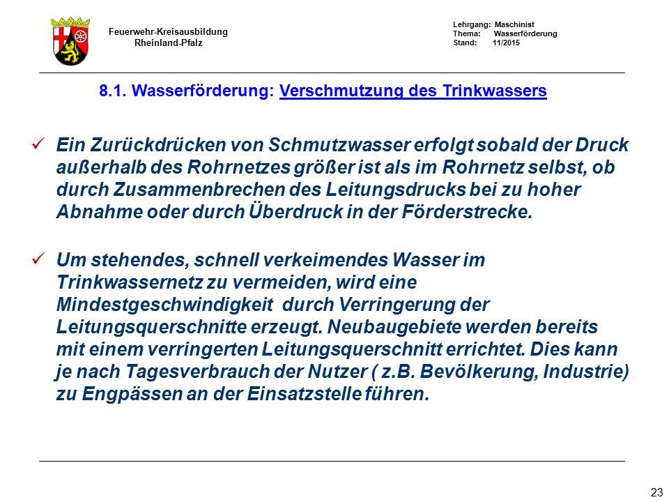 Lehrgang: Maschinist Thema: Wasserförderung Stand: 11/2015 Feuerwehr-Kreisausbildung Rheinland-Pfalz 23 Ein Zurückdrücken von Schmutzwasser erfolgt so