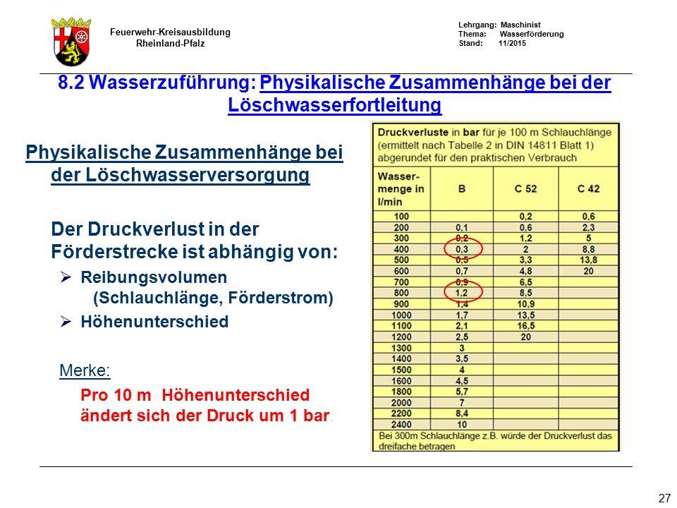 Lehrgang: Maschinist Thema: Wasserförderung Stand: 11/2015 Feuerwehr-Kreisausbildung Rheinland-Pfalz 27 8.2 Wasserzuführung: Physikalische Zusammenhän