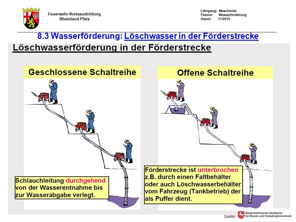 Lehrgang: Maschinist Thema: Wasserförderung Stand: 11/2015 Feuerwehr-Kreisausbildung Rheinland-Pfalz 28 8.3 Wasserförderung: Löschwasser in der Förder