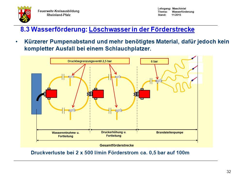Lehrgang: Maschinist Thema: Wasserförderung Stand: 11/2015 Feuerwehr-Kreisausbildung Rheinland-Pfalz 32 Kürzerer Pumpenabstand und mehr benötigtes Mat