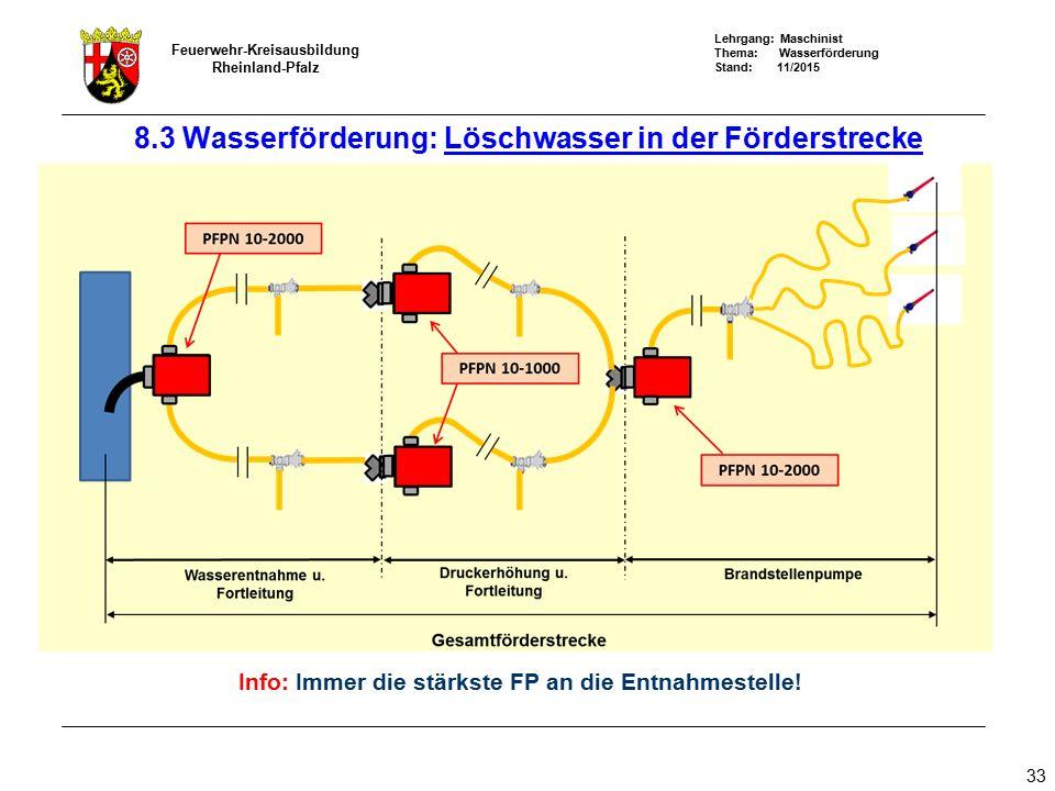 Lehrgang: Maschinist Thema: Wasserförderung Stand: 11/2015 Feuerwehr-Kreisausbildung Rheinland-Pfalz 33 8.3 Wasserförderung: Löschwasser in der Förder