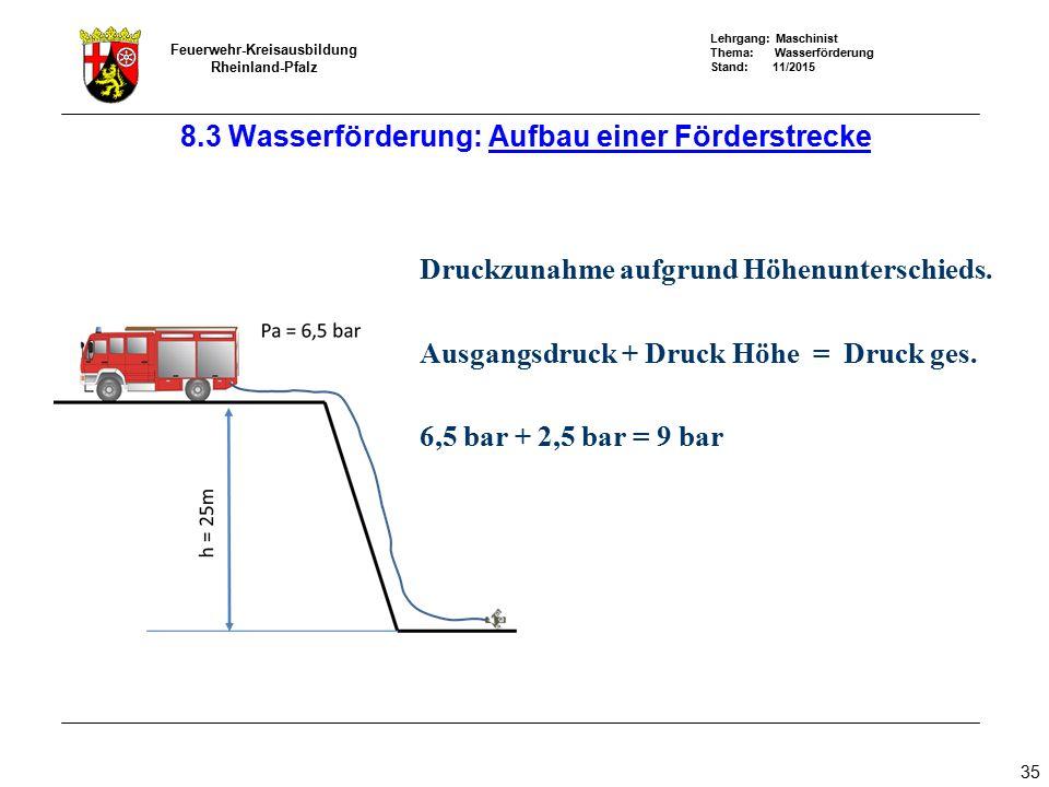 Lehrgang: Maschinist Thema: Wasserförderung Stand: 11/2015 Feuerwehr-Kreisausbildung Rheinland-Pfalz 35 Druckzunahme aufgrund Höhenunterschieds. Ausga
