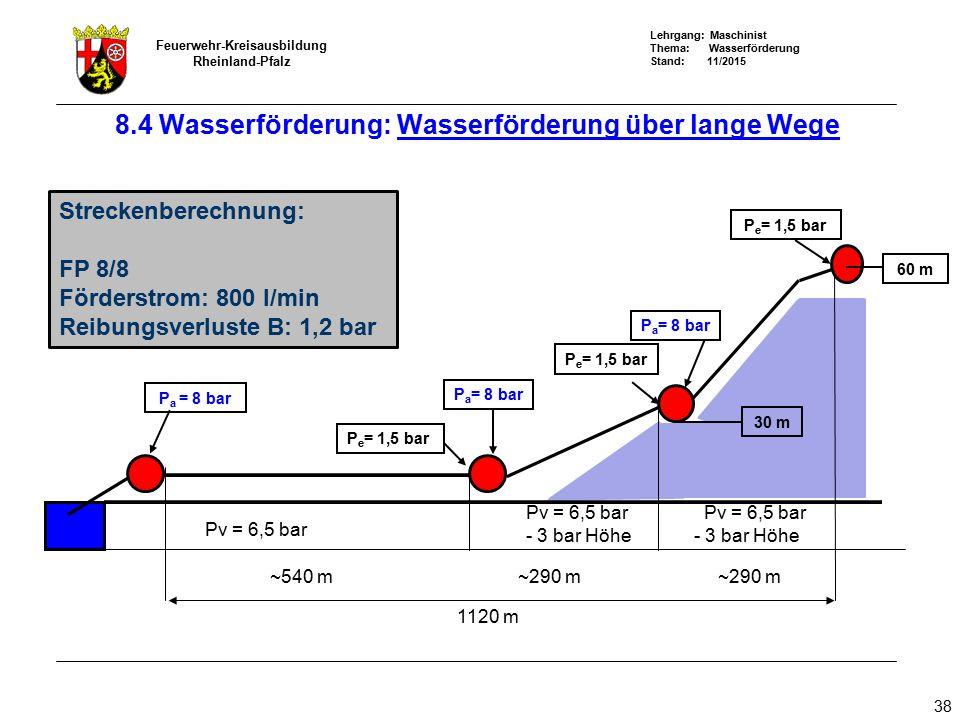 Lehrgang: Maschinist Thema: Wasserförderung Stand: 11/2015 Feuerwehr-Kreisausbildung Rheinland-Pfalz 38 8.4 Wasserförderung: Wasserförderung über lang