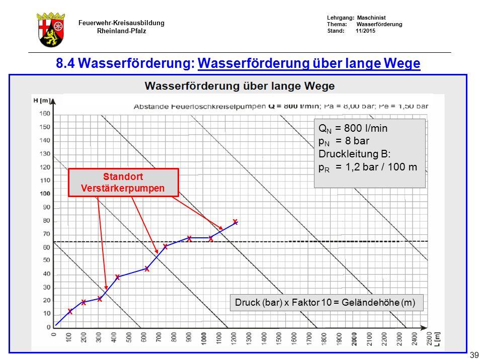 Lehrgang: Maschinist Thema: Wasserförderung Stand: 11/2015 Feuerwehr-Kreisausbildung Rheinland-Pfalz 39 8.4 Wasserförderung: Wasserförderung über lang