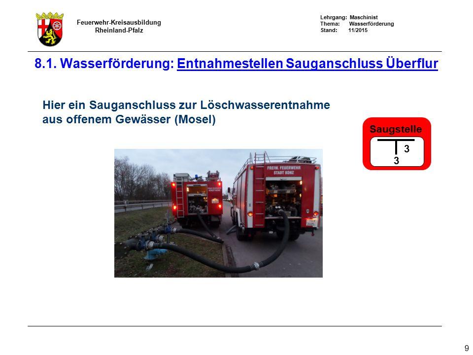 Lehrgang: Maschinist Thema: Wasserförderung Stand: 11/2015 Feuerwehr-Kreisausbildung Rheinland-Pfalz 9 8.1. Wasserförderung: Entnahmestellen Saugansch