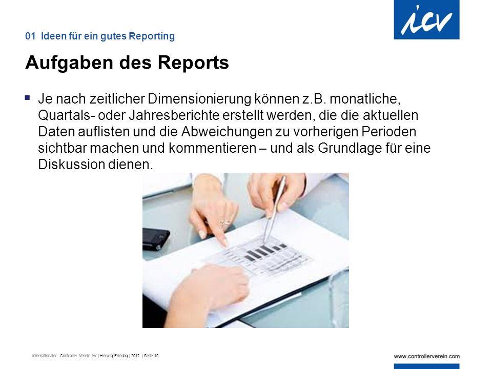 Internationaler Controller Verein eV | Herwig Friedag | 2012 | Seite 10  Je nach zeitlicher Dimensionierung können z.B.