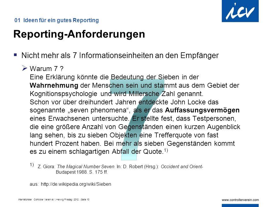 Internationaler Controller Verein eV | Herwig Friedag | 2012 | Seite 13  Nicht mehr als 7 Informationseinheiten an den Empfänger  Warum 7 .