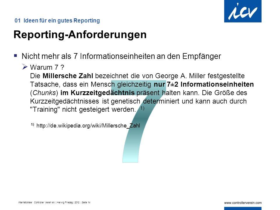 Internationaler Controller Verein eV | Herwig Friedag | 2012 | Seite 14  Nicht mehr als 7 Informationseinheiten an den Empfänger  Warum 7 .