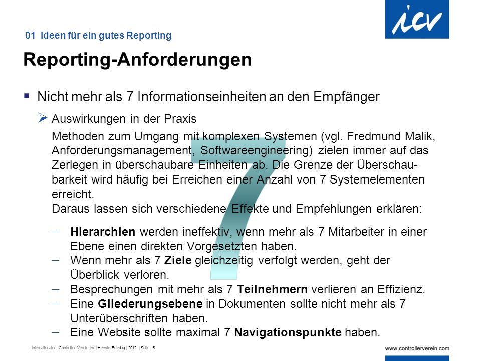 Internationaler Controller Verein eV | Herwig Friedag | 2012 | Seite 15  Nicht mehr als 7 Informationseinheiten an den Empfänger  Auswirkungen in der Praxis Methoden zum Umgang mit komplexen Systemen (vgl.