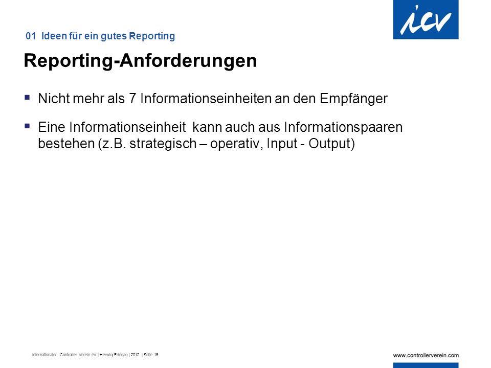 Internationaler Controller Verein eV | Herwig Friedag | 2012 | Seite 16  Nicht mehr als 7 Informationseinheiten an den Empfänger  Eine Informationseinheit kann auch aus Informationspaaren bestehen (z.B.