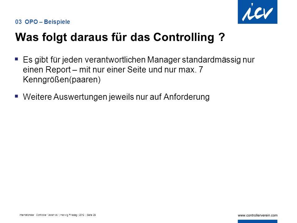Internationaler Controller Verein eV | Herwig Friedag | 2012 | Seite 29  Es gibt für jeden verantwortlichen Manager standardmässig nur einen Report – mit nur einer Seite und nur max.