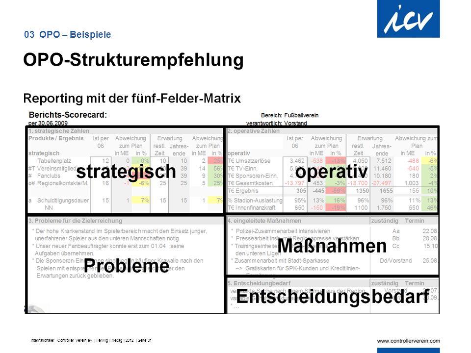 Internationaler Controller Verein eV | Herwig Friedag | 2012 | Seite 31 OPO-Strukturempfehlung 03 OPO – Beispiele