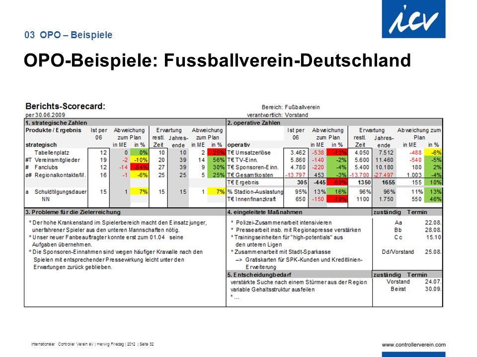 Internationaler Controller Verein eV | Herwig Friedag | 2012 | Seite 32 OPO-Beispiele: Fussballverein-Deutschland 03 OPO – Beispiele