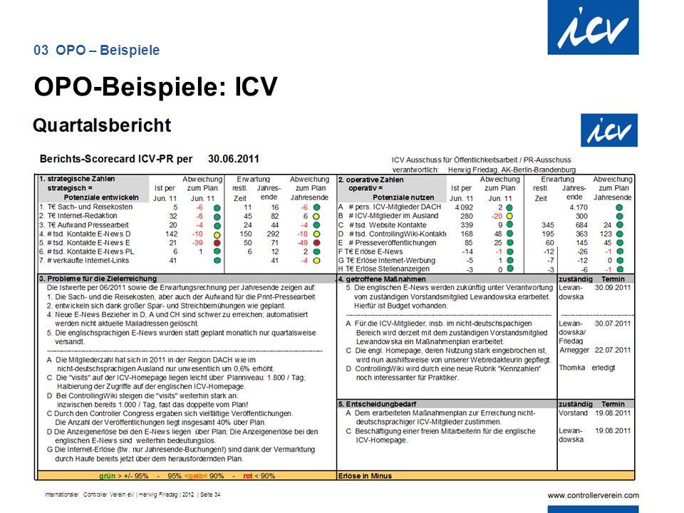 Internationaler Controller Verein eV | Herwig Friedag | 2012 | Seite 34 OPO-Beispiele: ICV 03 OPO – Beispiele
