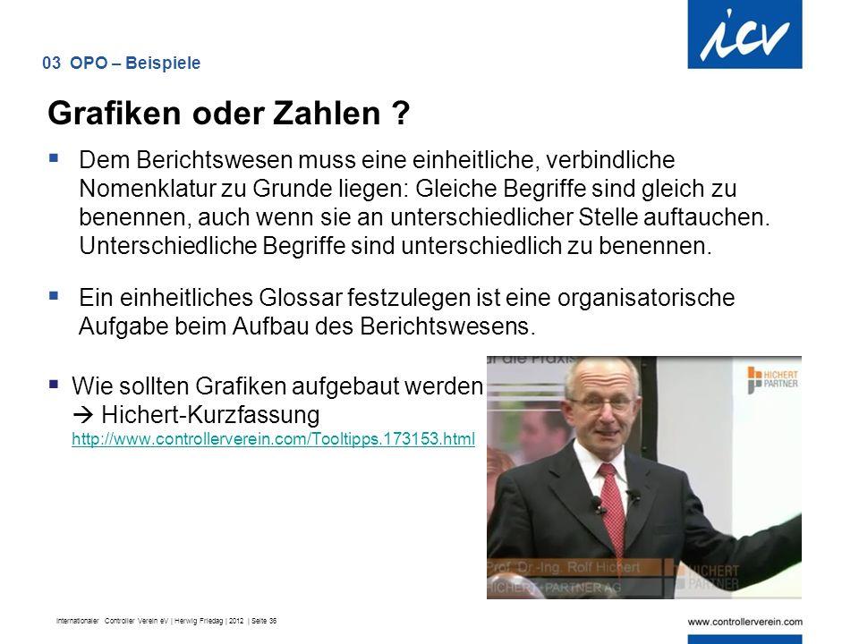 Internationaler Controller Verein eV | Herwig Friedag | 2012 | Seite 36 Grafiken oder Zahlen .