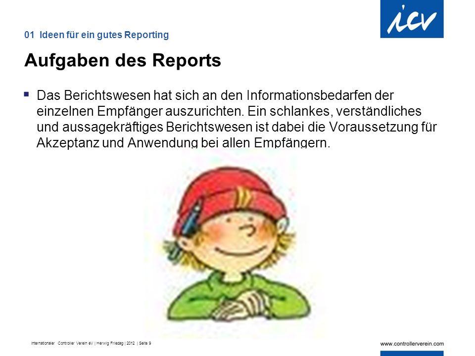 Internationaler Controller Verein eV | Herwig Friedag | 2012 | Seite 9  Das Berichtswesen hat sich an den Informationsbedarfen der einzelnen Empfänger auszurichten.