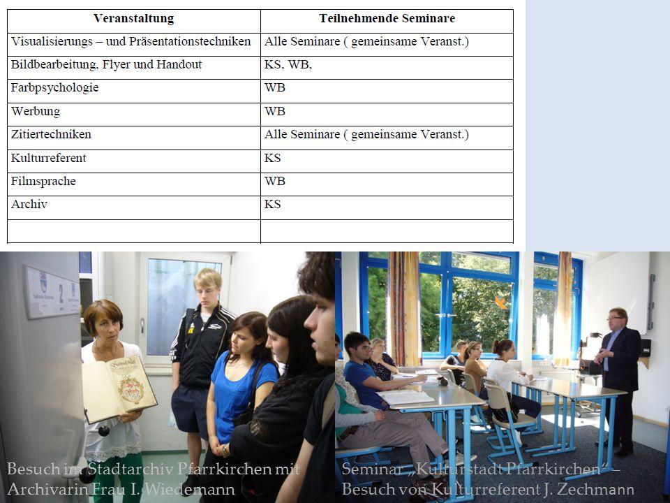 """Besuch im Stadtarchiv Pfarrkirchen mit Archivarin Frau I. Wiedemann Seminar """"Kulturstadt Pfarrkirchen"""" – Besuch von Kulturreferent J. Zechm ann"""