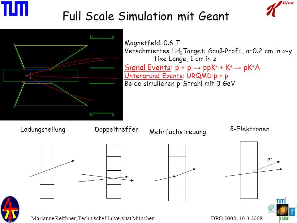 DPG 2008, 10.3.2008 Marianne Reithner, Technische Universität München Full Scale Simulation mit Geant Magnetfeld: 0.6 T Verschmiertes LH 2 Target: Gau