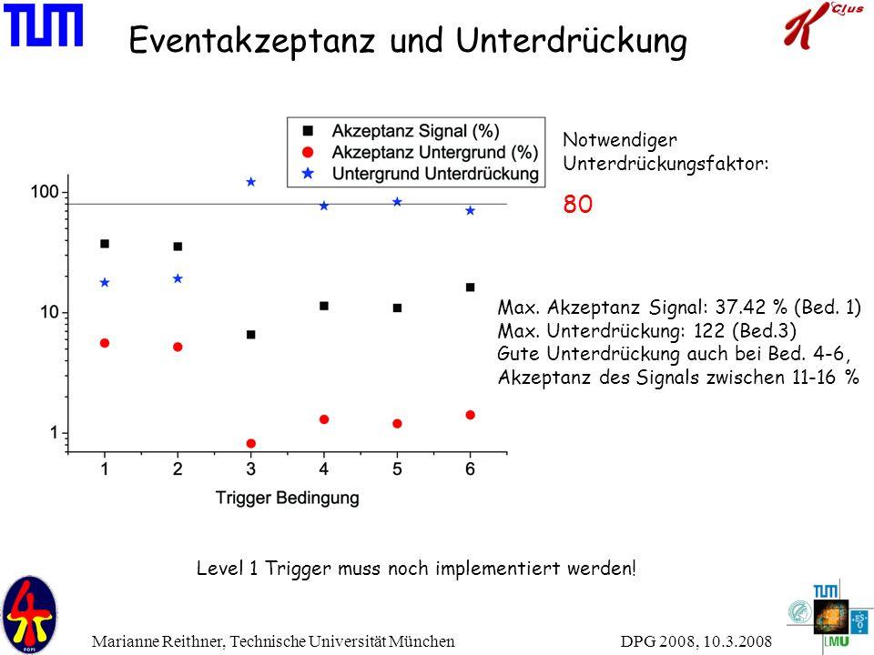 DPG 2008, 10.3.2008 Marianne Reithner, Technische Universität München Eventakzeptanz und Unterdrückung Max. Akzeptanz Signal: 37.42 % (Bed. 1) Max. Un