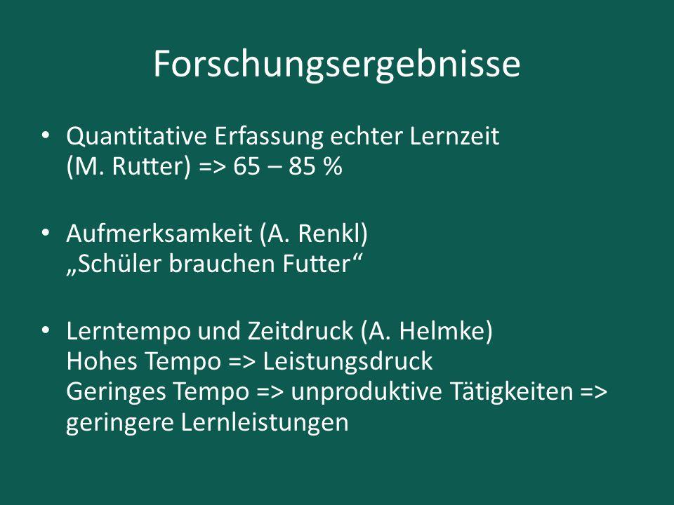 "Forschungsergebnisse Quantitative Erfassung echter Lernzeit (M. Rutter) => 65 – 85 % Aufmerksamkeit (A. Renkl) ""Schüler brauchen Futter"" Lerntempo und"