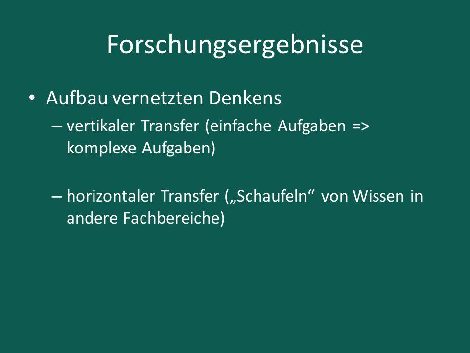 """Forschungsergebnisse Aufbau vernetzten Denkens – vertikaler Transfer (einfache Aufgaben => komplexe Aufgaben) – horizontaler Transfer (""""Schaufeln"""" von"""
