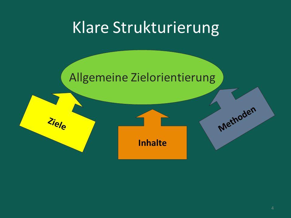 Klare Strukturierung 1.Folgerichtigkeit des methodischen Ganges 2.Methodischer Grundrhythmus: Einstieg Erarbeitung Ergebnissicherung 3.Aufgabenklarheit 4.Regelklarheit 5.Rollenklarheit 5