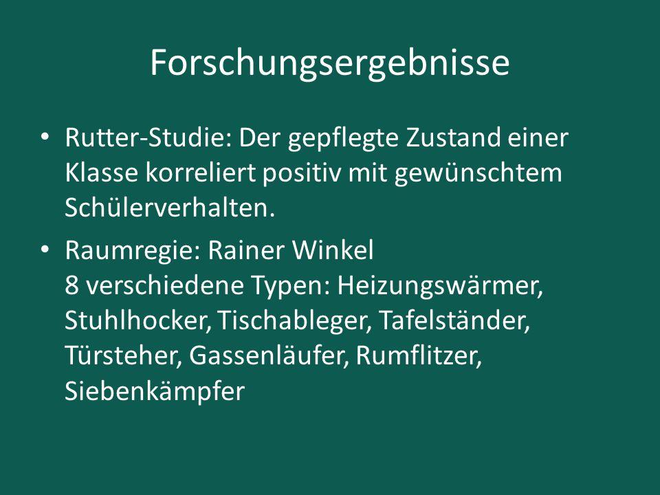 Forschungsergebnisse Rutter-Studie: Der gepflegte Zustand einer Klasse korreliert positiv mit gewünschtem Schülerverhalten. Raumregie: Rainer Winkel 8