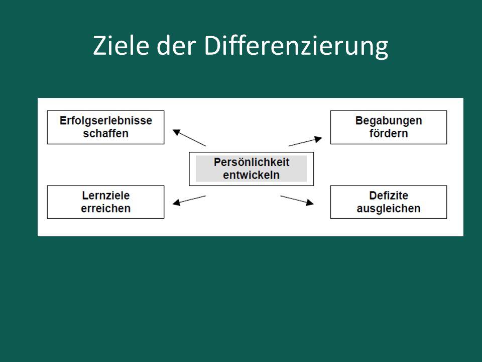 Ziele der Differenzierung