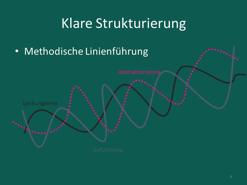 Klare Strukturierung Methodische Linienführung Lenkungslinie Abstraktionslinie Gefühlslinie 6