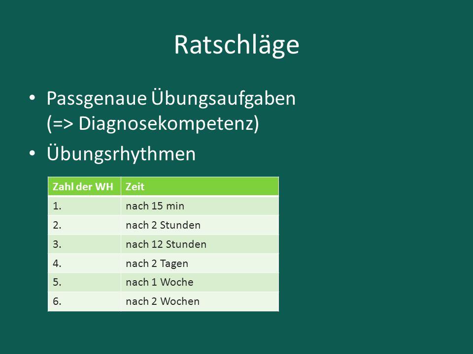 Ratschläge Passgenaue Übungsaufgaben (=> Diagnosekompetenz) Übungsrhythmen Zahl der WHZeit 1.nach 15 min 2.nach 2 Stunden 3.nach 12 Stunden 4.nach 2 T