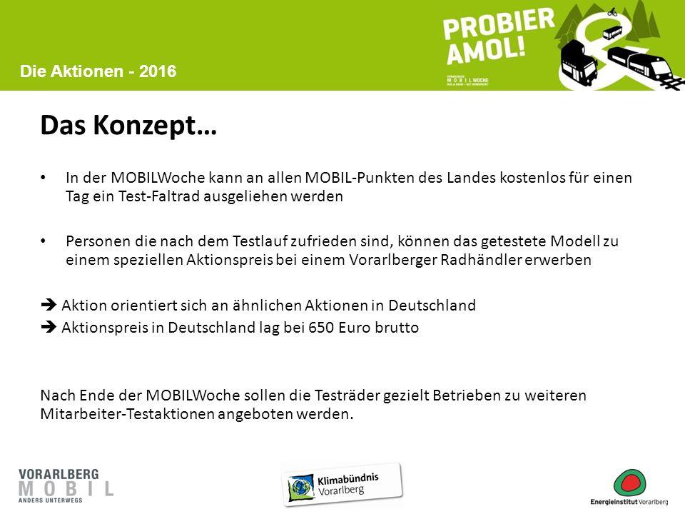 Das Konzept… In der MOBILWoche kann an allen MOBIL-Punkten des Landes kostenlos für einen Tag ein Test-Faltrad ausgeliehen werden Personen die nach de