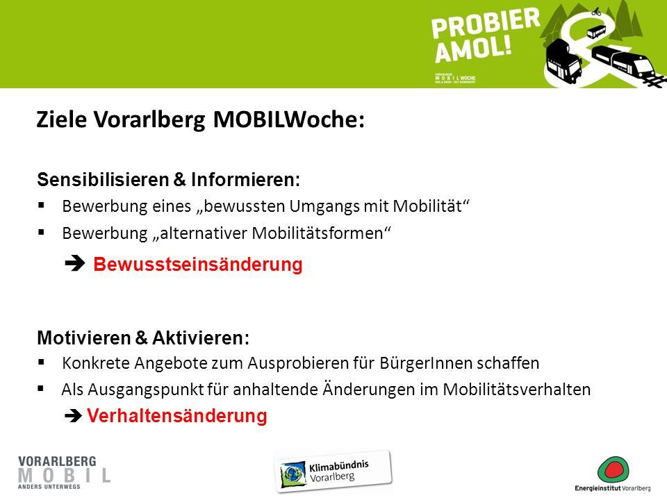 """Ziele Vorarlberg MOBILWoche: Sensibilisieren & Informieren:  Bewerbung eines """"bewussten Umgangs mit Mobilität""""  Bewerbung """"alternativer Mobilitätsfo"""