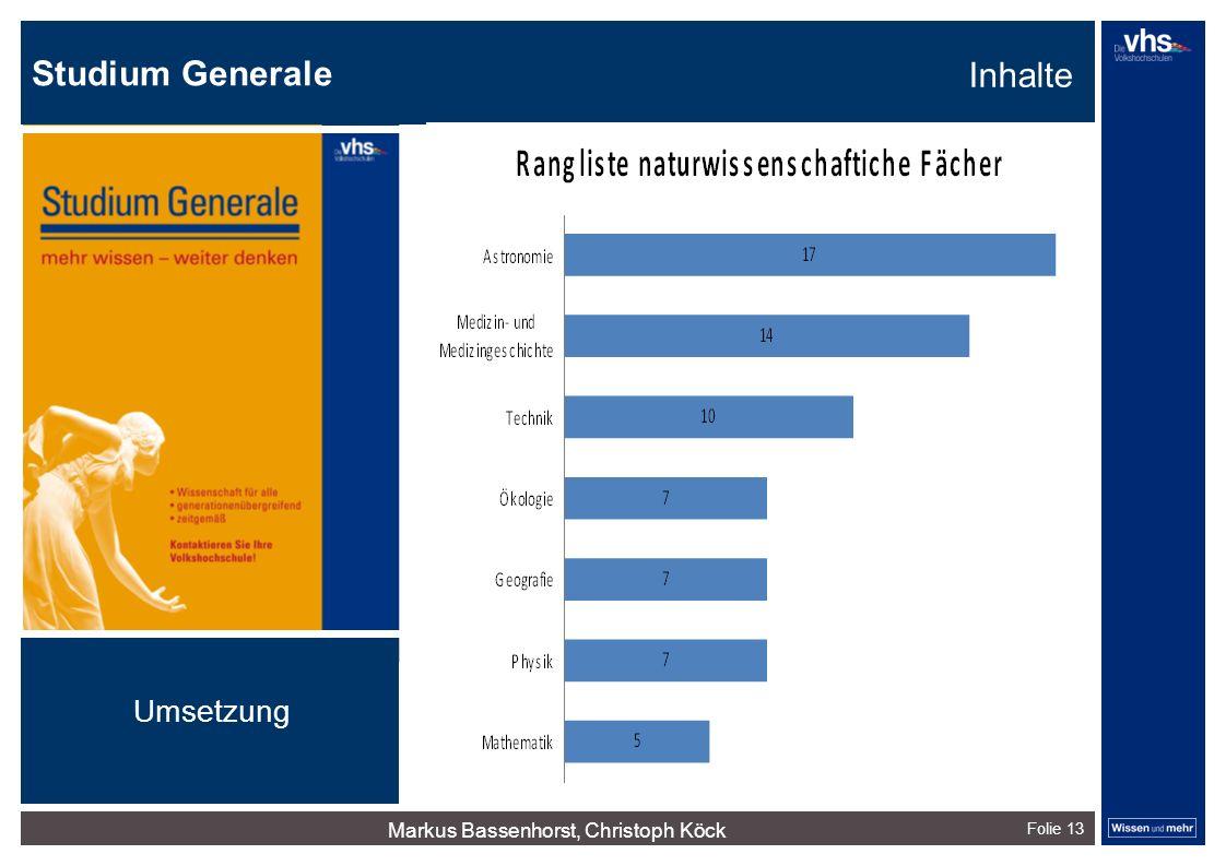 Studium Generale Folie 13 dunkelrotdunkelockerdunkelgraudunkelpetroldunkelliladunkelgründunkeloliv Verfügbare Farben: Markus Bassenhorst, Christoph Kö