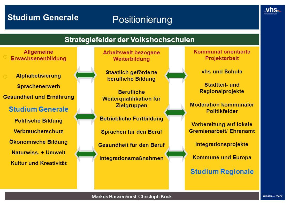 Studium Generale Positionierung Strategiefelder der Volkshochschulen Arbeitswelt bezogene Weiterbildung Staatlich geförderte berufliche Bildung Berufl