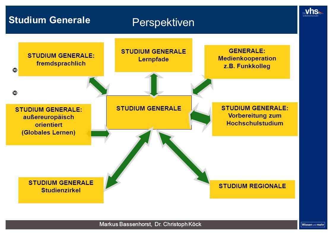 Studium Generale Perspektiven STUDIUM GENERALE STUDIUM GENERALE: Vorbereitung zum Hochschulstudium STUDIUM GENERALE: außereuropäisch orientiert (Globa