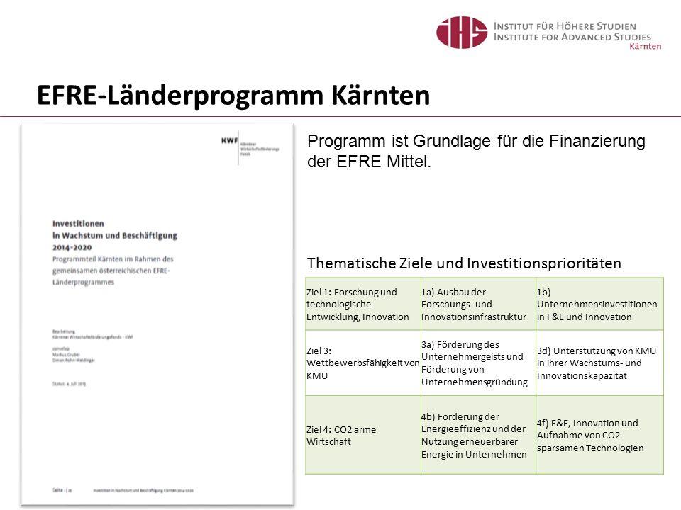 EFRE-Länderprogramm Kärnten Programm ist Grundlage für die Finanzierung der EFRE Mittel. Thematische Ziele und Investitionsprioritäten Ziel 1: Forschu