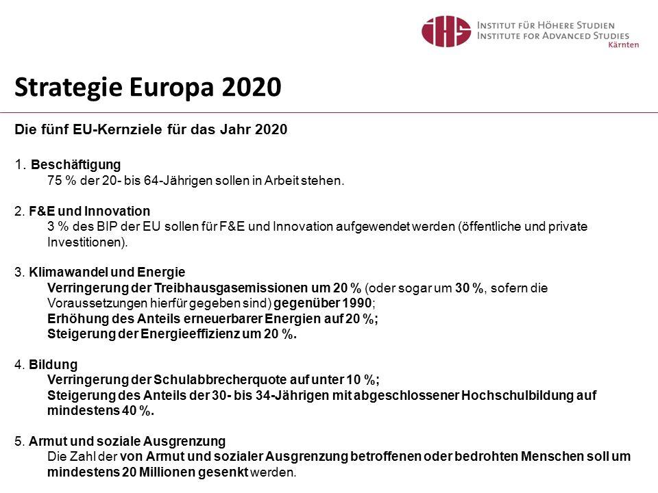 Strategie Europa 2020 Die fünf EU-Kernziele für das Jahr 2020 1. Beschäftigung 75 % der 20- bis 64-Jährigen sollen in Arbeit stehen. 2. F&E und Innova