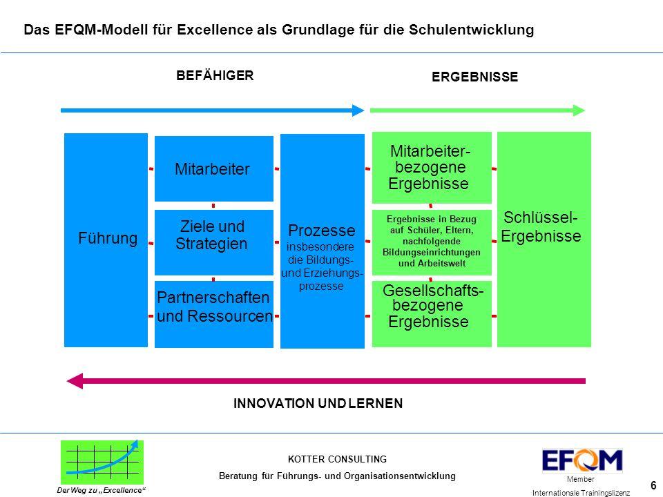 """KOTTER CONSULTING Beratung für Führungs- und Organisationsentwicklung Member Internationale Trainingslizenz Der Weg zu """"Excellence"""" 6 Ergebnisse in Be"""