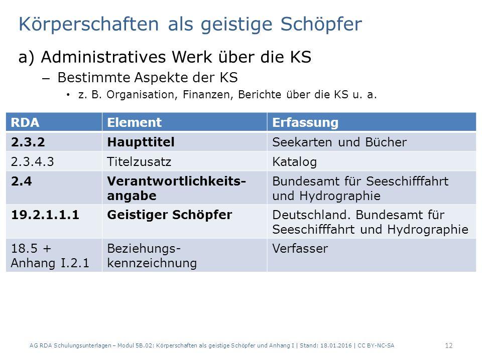 Körperschaften als geistige Schöpfer a) Administratives Werk über die KS – Bestimmte Aspekte der KS z.
