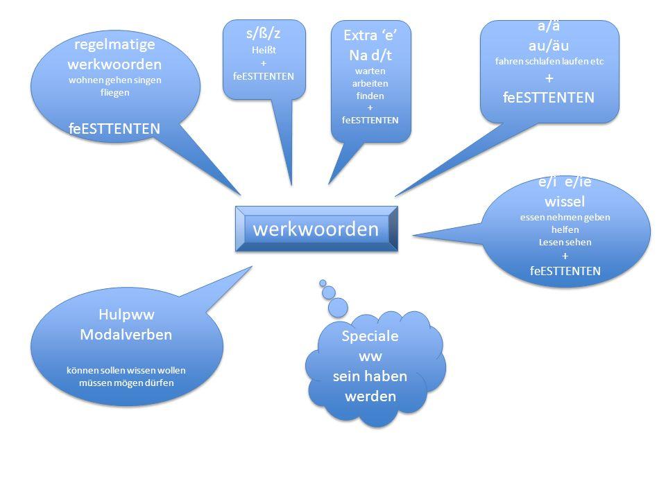 werkwoorden Hulpww Modalverben können sollen wissen wollen müssen mögen dürfen Hulpww Modalverben können sollen wissen wollen müssen mögen dürfen rege