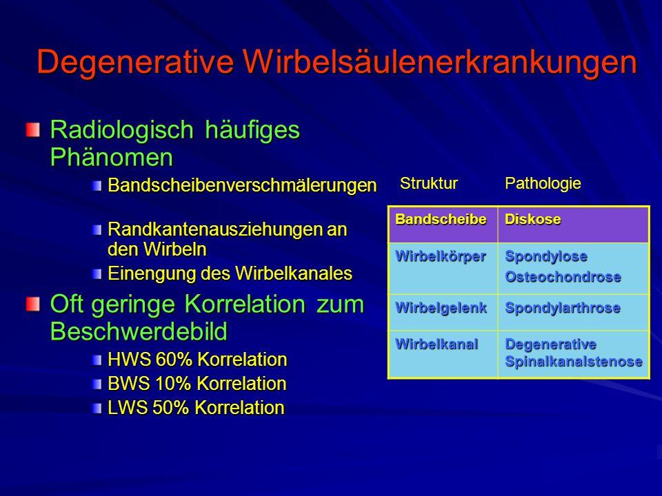Degenerative Wirbelsäulenerkrankungen Radiologisch häufiges Phänomen Bandscheibenverschmälerungen Randkantenausziehungen an den Wirbeln Einengung des