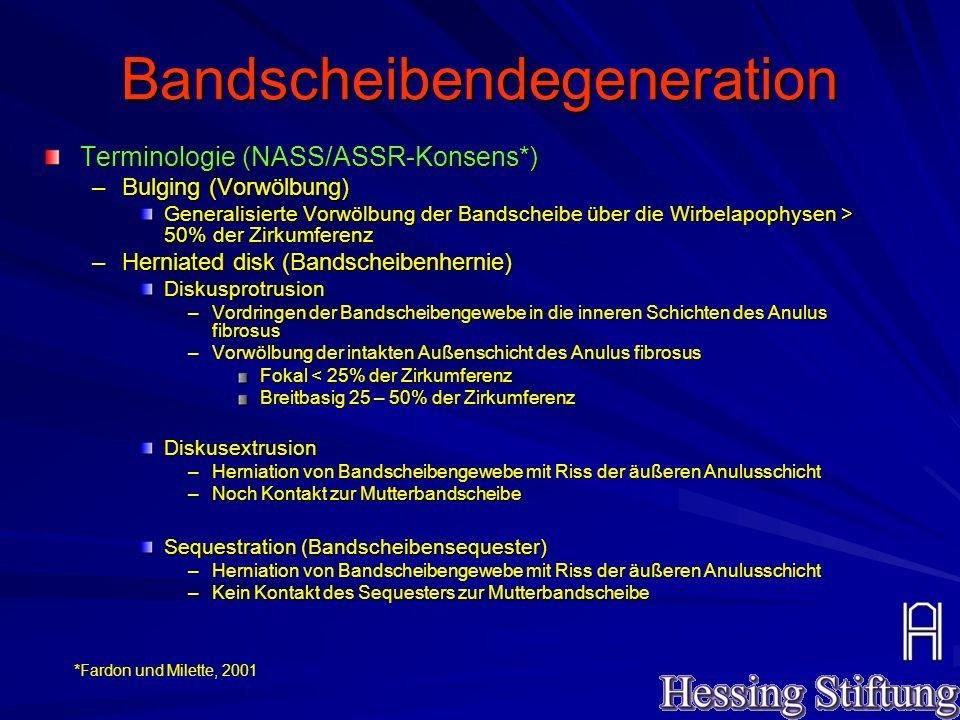Bandscheibendegeneration Terminologie (NASS/ASSR-Konsens*) –Bulging (Vorwölbung) Generalisierte Vorwölbung der Bandscheibe über die Wirbelapophysen >
