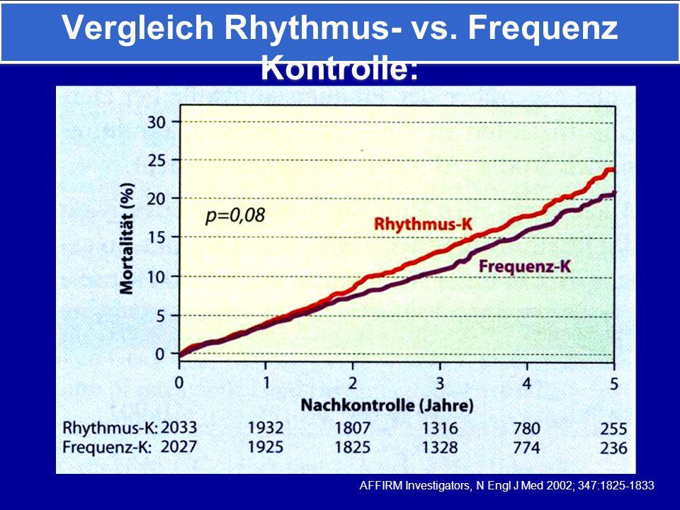 Vergleich Rhythmus- vs. Frequenz Kontrolle: AFFIRM 2002 Vergleich Rhythmus- vs.