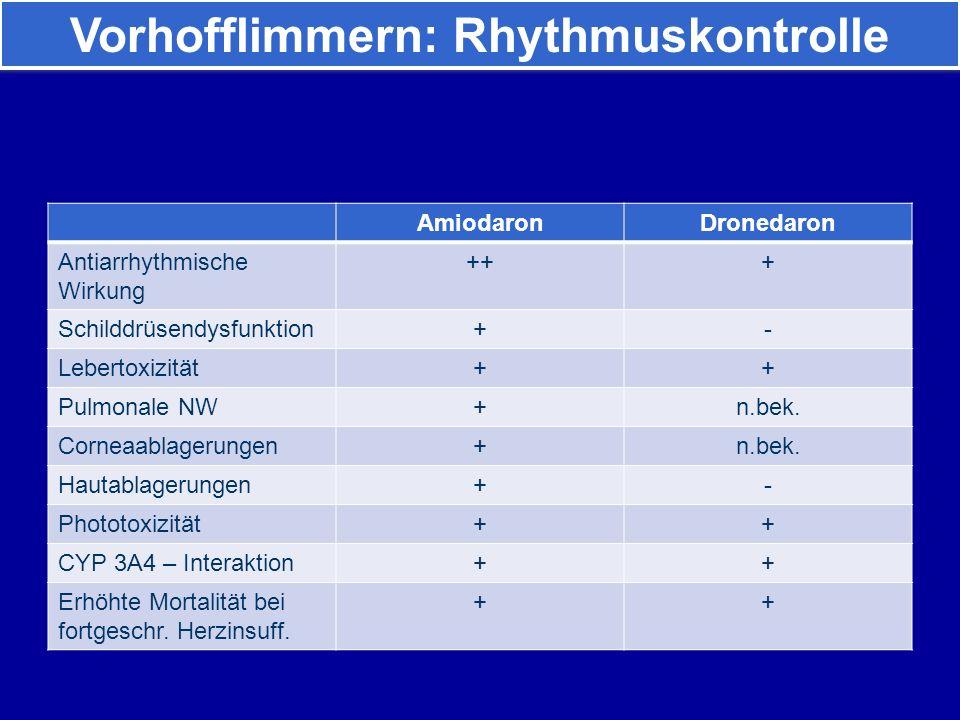 AmiodaronDronedaron Antiarrhythmische Wirkung +++ Schilddrüsendysfunktion+- Lebertoxizität++ Pulmonale NW+n.bek.