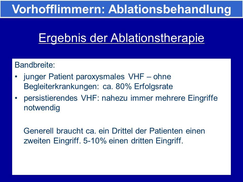 Ergebnis der Ablationstherapie Bandbreite: junger Patient paroxysmales VHF – ohne Begleiterkrankungen: ca.