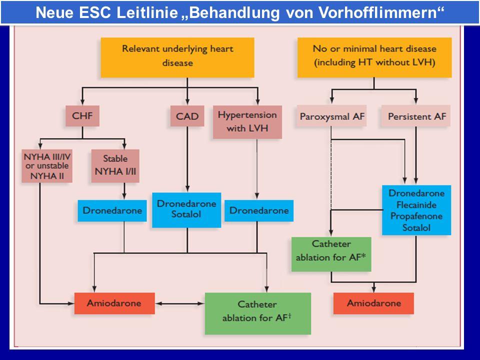 """Neue ESC Leitlinie """"Behandlung von Vorhofflimmern"""