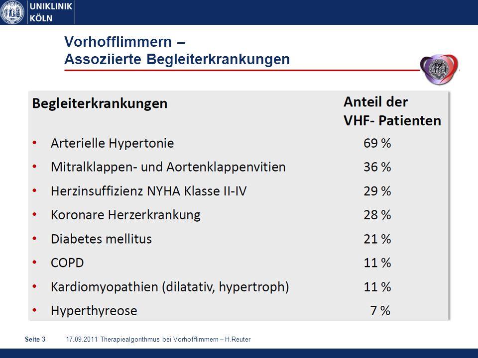 17.09.2011 Therapiealgorithmus bei Vorhofflimmern – H.ReuterSeite 14 nach Eur Heart J 2010;31:2369-2429 Kontraindiziert bei ausgeprägter struktureller Herzerkrankung Verlängerung von QRS-Dauer und QT-Intervall Induktion von Vorhofflattern (ggf.