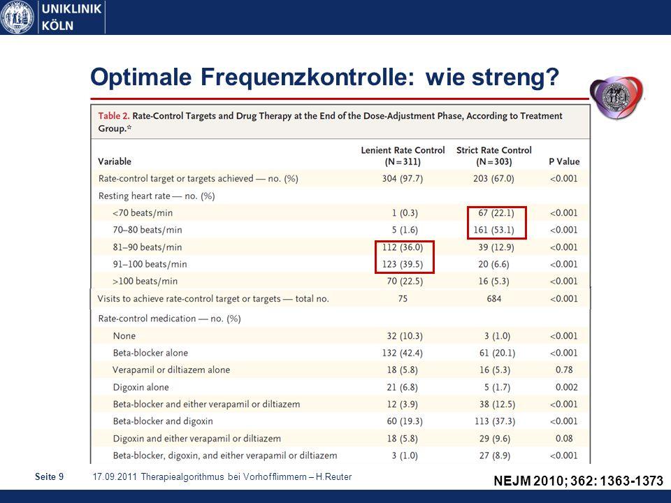 17.09.2011 Therapiealgorithmus bei Vorhofflimmern – H.ReuterSeite 10 Optimale Frequenzkontrolle: wie streng.