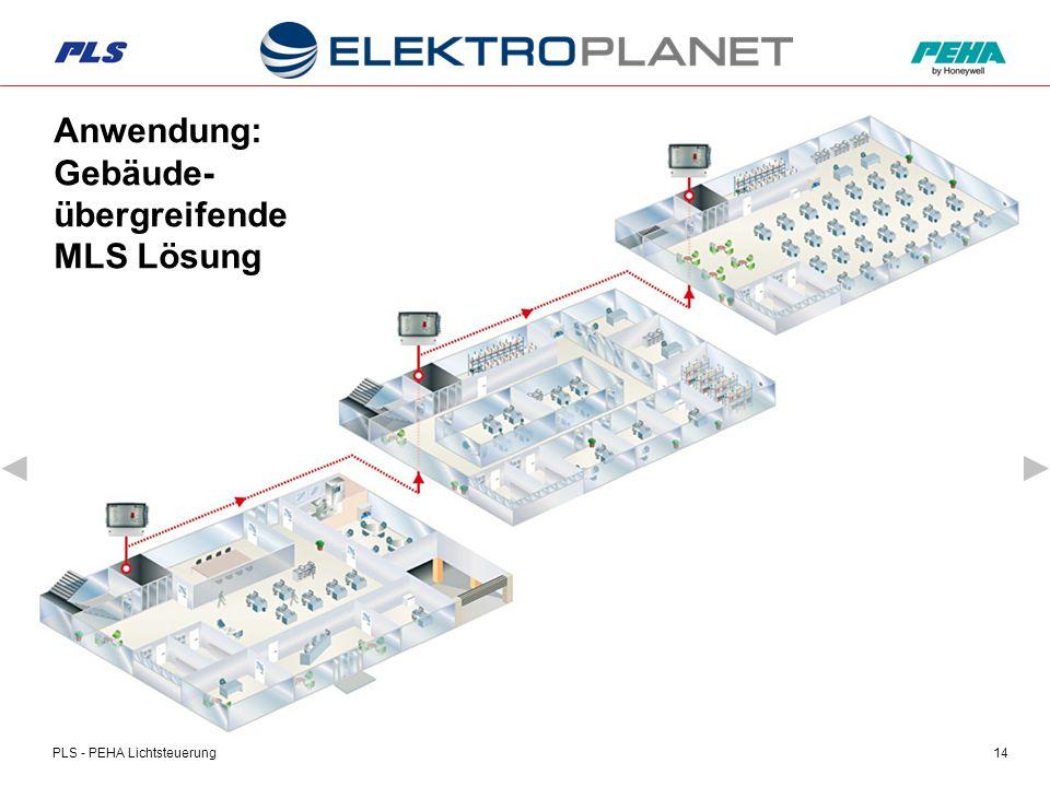 PLS - PEHA Lichtsteuerung14 Anwendung: Gebäude- übergreifende MLS Lösung